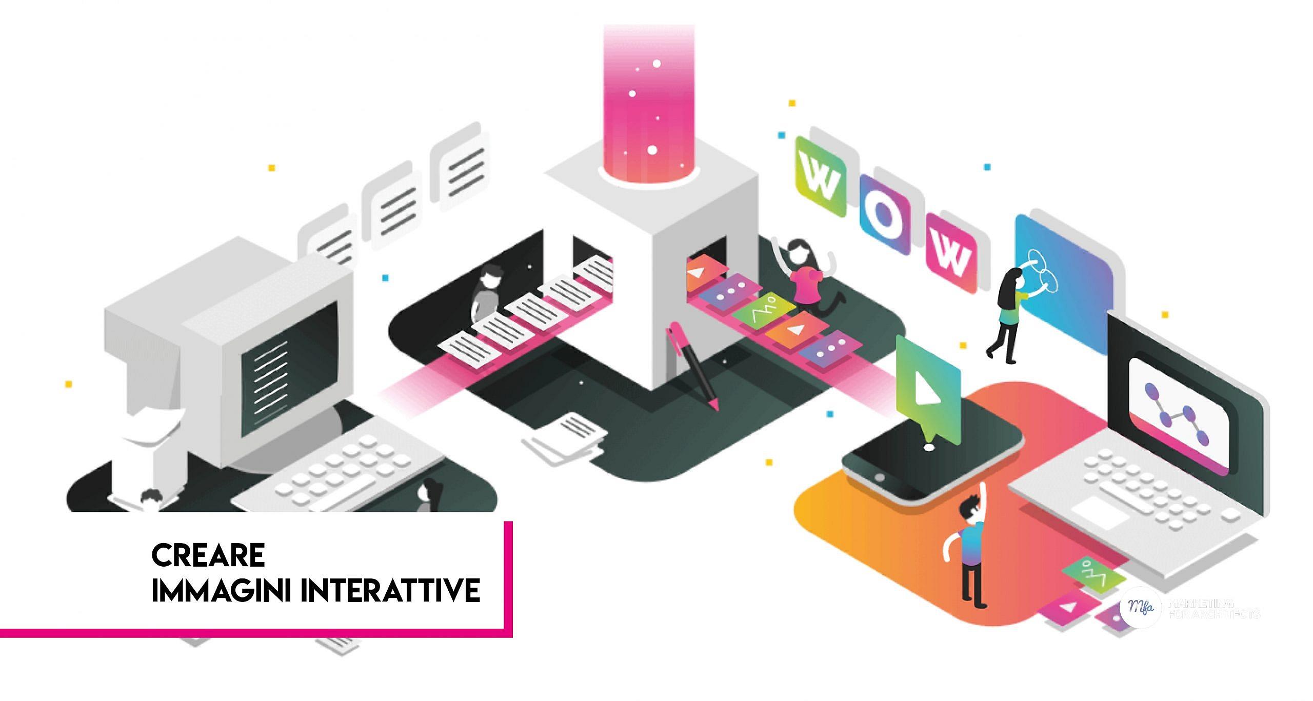 Come creare immagini interattive online